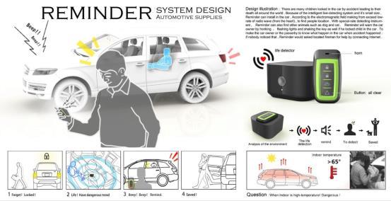 IF获奖作品Reminder System Design