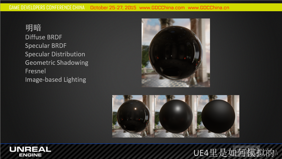 PBR:应用于虚幻引擎4贴图和材质创建的启示